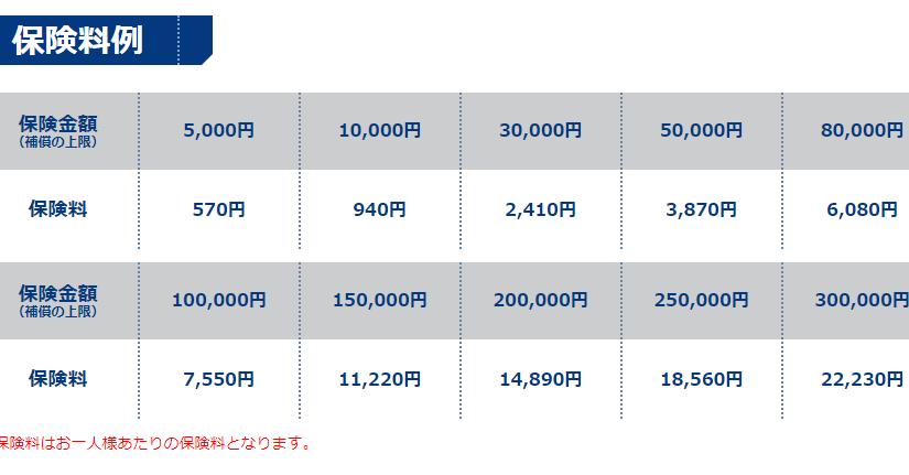 LINEトラベルjpの航空券キャンセル保険